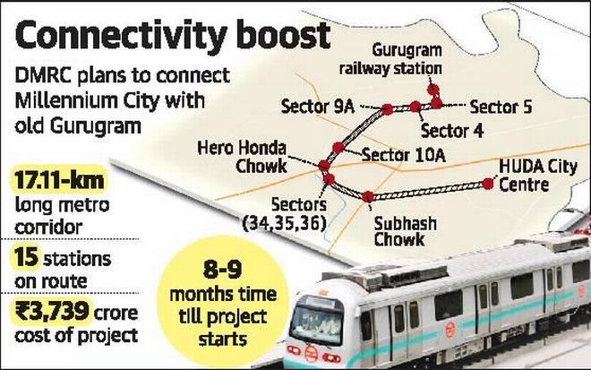 metro link hudda metro to sector 23 gurgaon